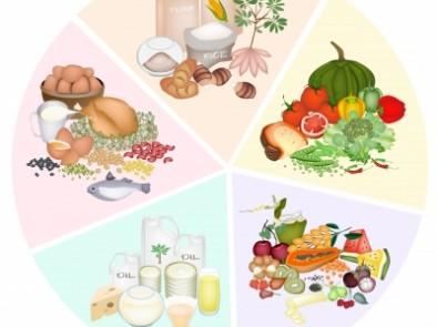 Как да разпознаем, че се храним непълноценно
