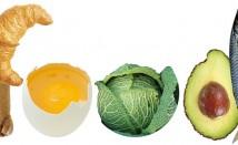 Предупредителни сигнали при дефицит на витамин Б12 в организма ни