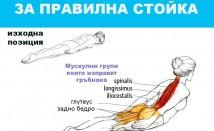 Упражнение за перфектна стойка